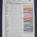 S- Laneni sukanec - barvna karta